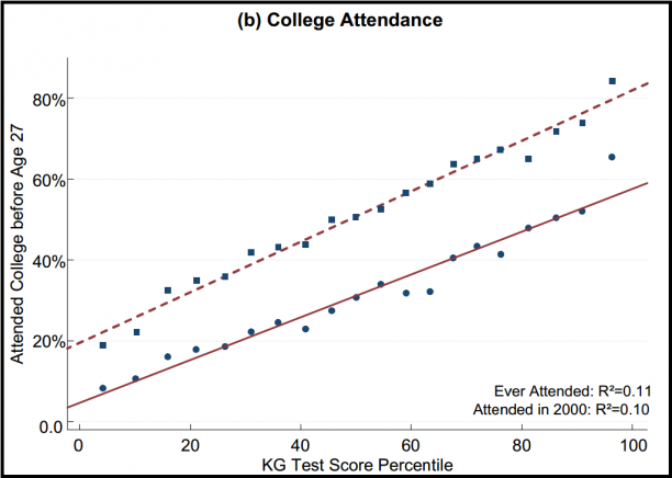 Study High Standardized Test Scores >> Standardized Test Percentile Scores 9 Reasons Why They