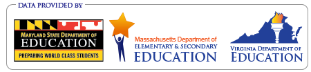 PeerPower data provided by Maryland, Massachusetts and Virginia Departments of Education